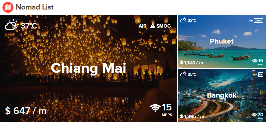 nomadlist, best travel websites 2015